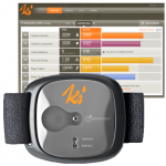 A Second Look at the Ki Fit Body Monitor